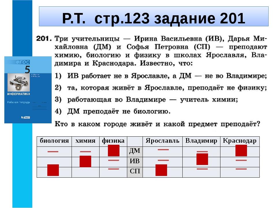 Р.Т. стр.123 задание 201 биология химия физика Ярославль Владимир Краснодар Д...