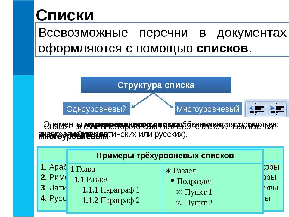 Списки Всевозможные перечни в документах оформляются с помощью списков. Нумер...