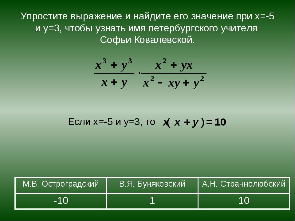 Упростите выражение и найдите его значение при х=-5 и у=3, чтобы узнать имя п...