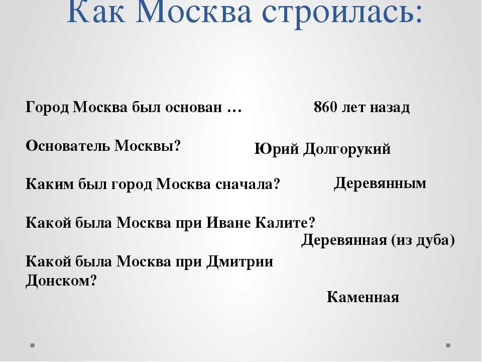 Как Москва строилась: Город Москва был основан … Основатель Москвы? Каким был...