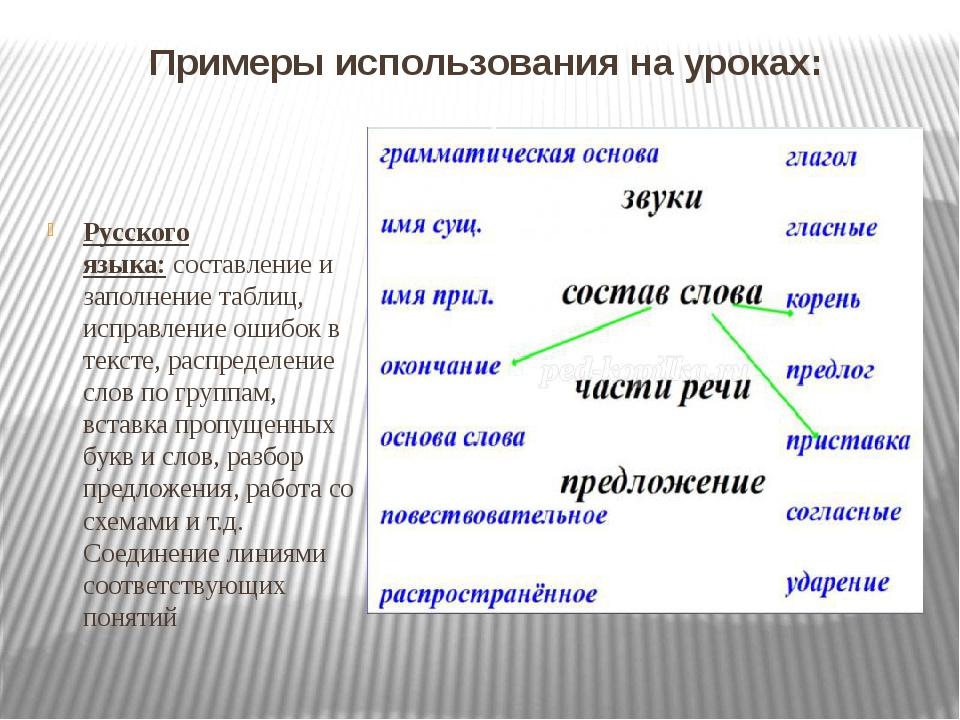 Примеры использования на уроках: Русского языка:составление и заполнение та...