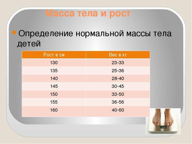 Масса тела и рост Определение нормальной массы тела детей Рост в см Вес в кг...