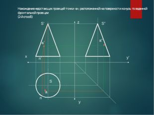 """х у у' z S' S S"""" Нахождение недостающих проекций точки «а», расположенной на"""