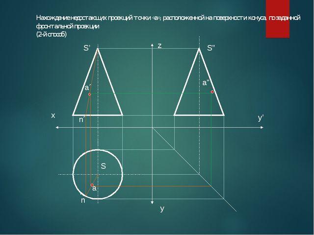 """х у у' z S' S S"""" Нахождение недостающих проекций точки «а», расположенной на..."""