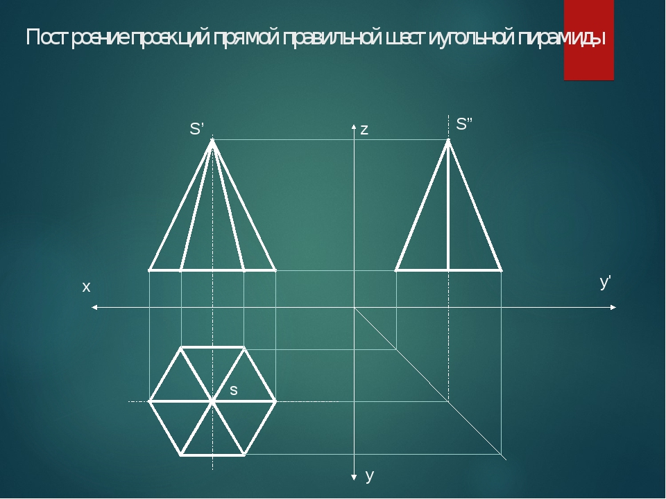 """Построение проекций прямой правильной шестиугольной пирамиды s S' S"""" х у' у z"""