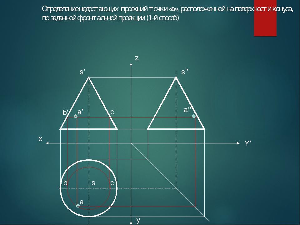 Определение недостающих проекций точки «а», расположенной на поверхности кону...