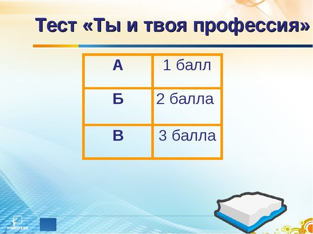 Тест «Ты и твоя профессия» А1 балл Б2 балла В3 балла