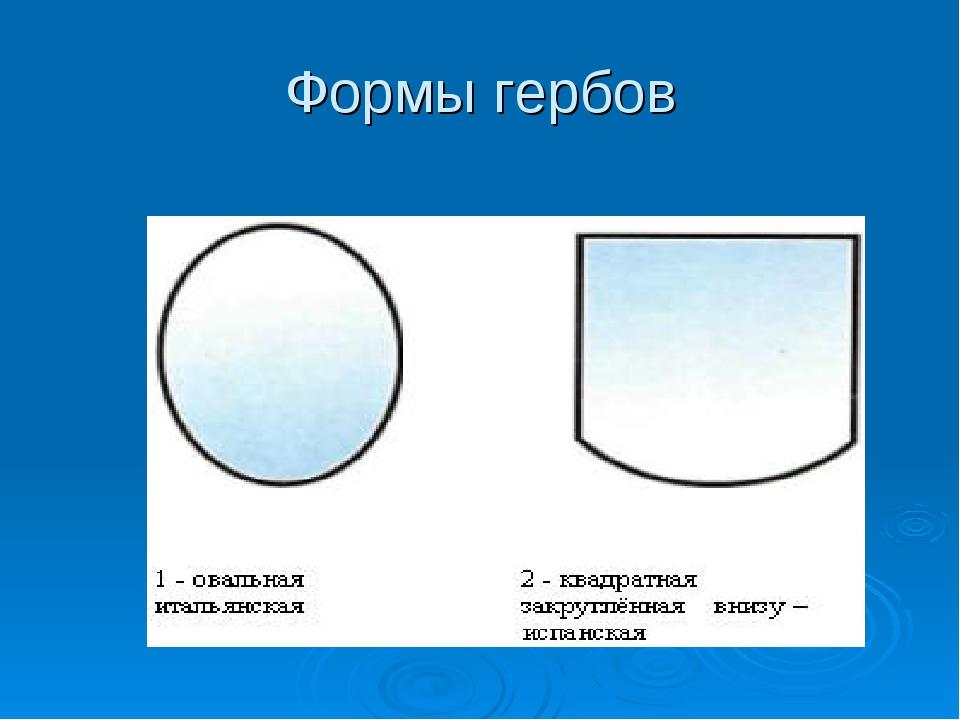 Формы гербов
