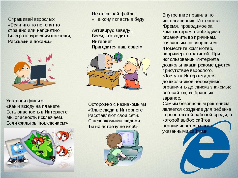 Внутренние правила по использованию Интернета Время, проводимое за компьютеро...