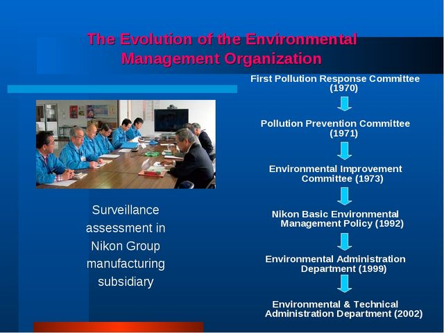 The Evolution of the Environmental Management Organization First Pollution Re...
