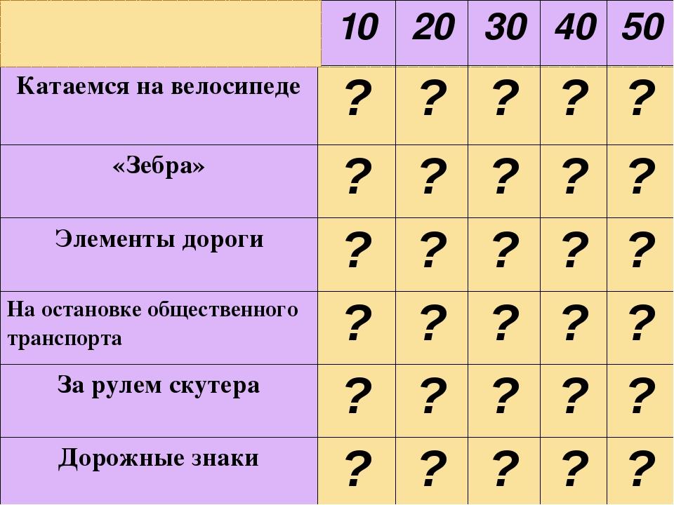 10 20 30 40 50 Катаемся на велосипеде ? ? ? ? ? «Зебра» ? ? ? ? ? Элементы д...