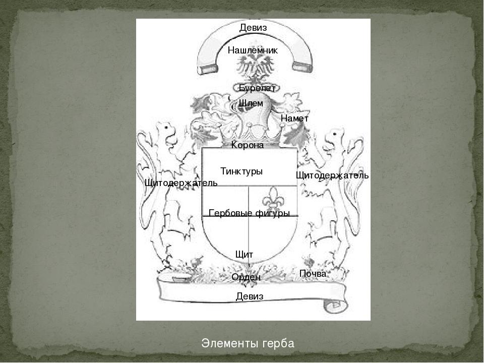 Девиз Нашлемник Бурелет Намет Шлем Корона Щитодержатель Щитодержатель Щит Тин...