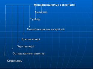 Модификациялық өзгергіштік  Анықтама Түрлері Модификациялық өзгергішт