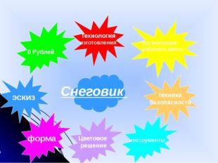 форма Цветовое решение эскиз Техника безопасности Технология изготовления ин