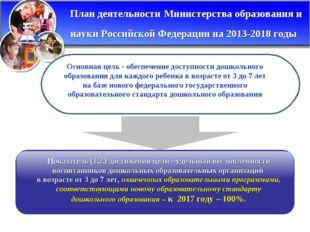 План деятельности Министерства образования и науки Российской Федерации на 20