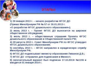 1) 30 января 2013 г. – начало разработки ФГОС ДО (Приказ Минобрнауки РФ № 57