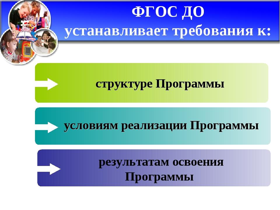 ФГОС ДО устанавливает требования к: