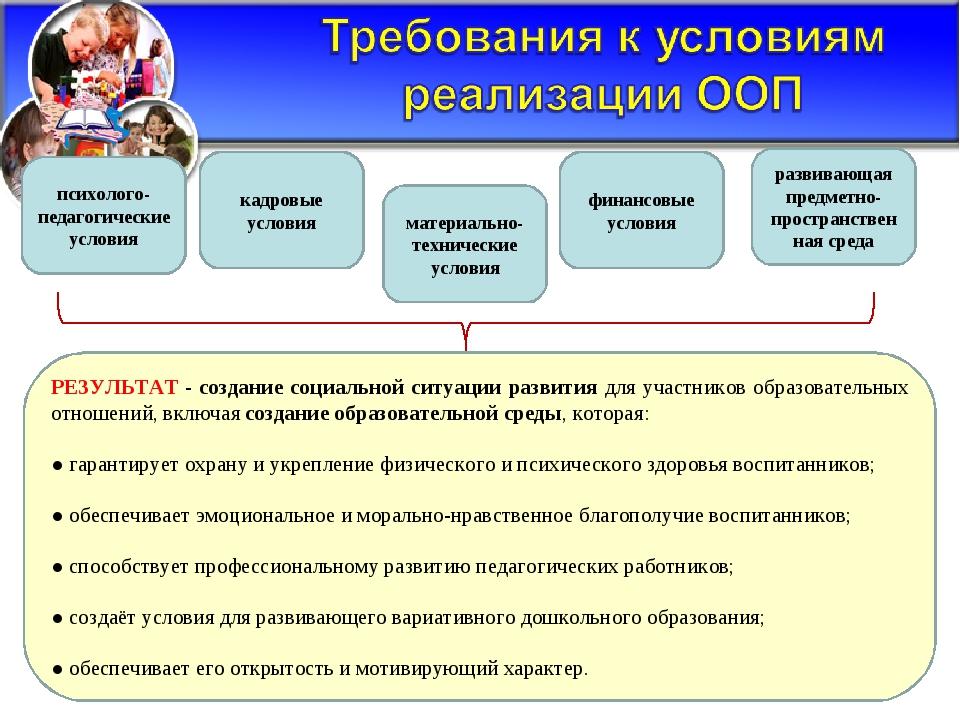 РЕЗУЛЬТАТ - создание социальной ситуации развития для участников образователь...
