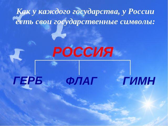 Как у каждого государства, у России есть свои государственные символы: ГЕРБ Ф...