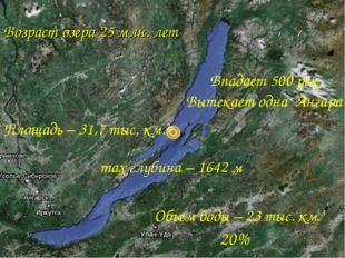 Возраст озера 25 млн. лет max глубина – 1642 м Впадает 500 рек Вытекает одна
