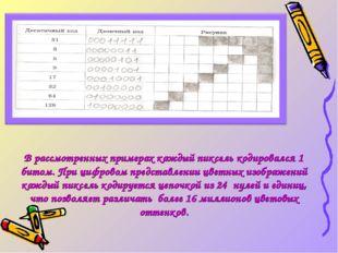 В рассмотренных примерах каждый пиксель кодировался 1 битом. При цифровом пре