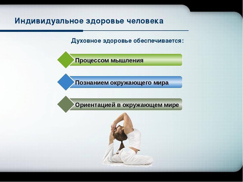 Духовное здоровье обеспечивается: Индивидуальное здоровье человека Процессом...