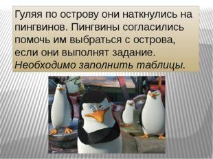 Гуляя по острову они наткнулись на пингвинов. Пингвины согласились помочь им
