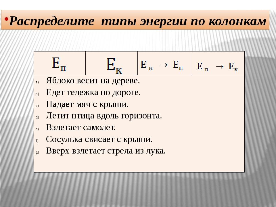 Распределите типы энергии по колонкам Яблоко весит на дереве. Едет тележка по...