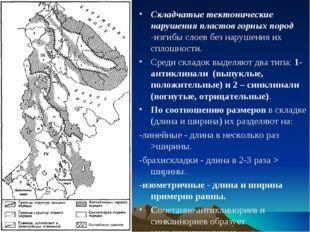 Складчатые тектонические нарушения пластов горных пород -изгибы слоев без нар