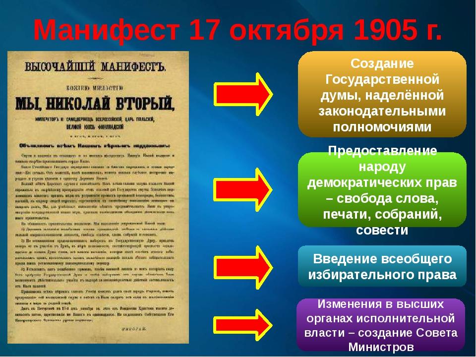 Манифест 17 октября 1905 г. Создание Государственной думы, наделённой законод...