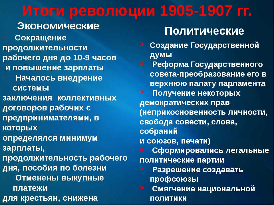 Первая буржуазно-демократическая революция в россии в 1905-1907 гг основные этапы революции причины революции