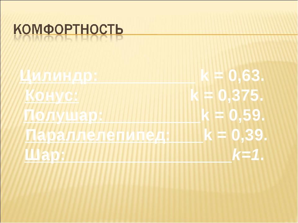 Цилиндр: k = 0,63. Конус: k = 0,375. Полушар: k = 0,59. Параллелепипед: k = 0...
