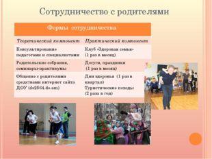 Сотрудничество с родителями Формы сотрудничества Теоретическийкомпонент Практ
