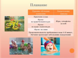 Плавание Приемы обучения плаванию Закрепление навыка Приучение к воде Игры,