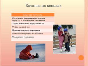 Катание на коньках Приемы обучения Скольжение (без коньков) на ледяных дорож