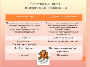 Спортивные игры и спортивные упражнения Спортивные игры Спортивныеупражнения