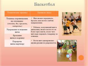 Баскетбол Техническиеприемы Правила игры Техника перемещения на площадке (сто