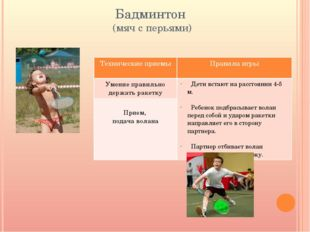 Бадминтон (мяч с перьями) Технические приемы Правила игры Умение правильно де