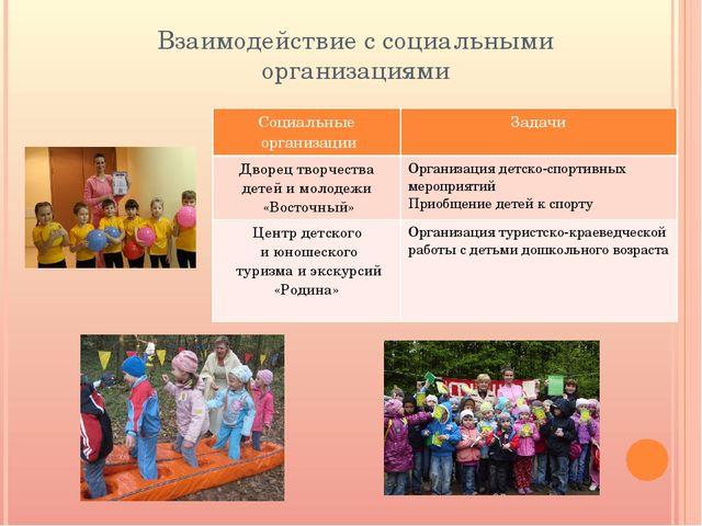 Взаимодействие с социальными организациями Социальные организации Задачи Двор...