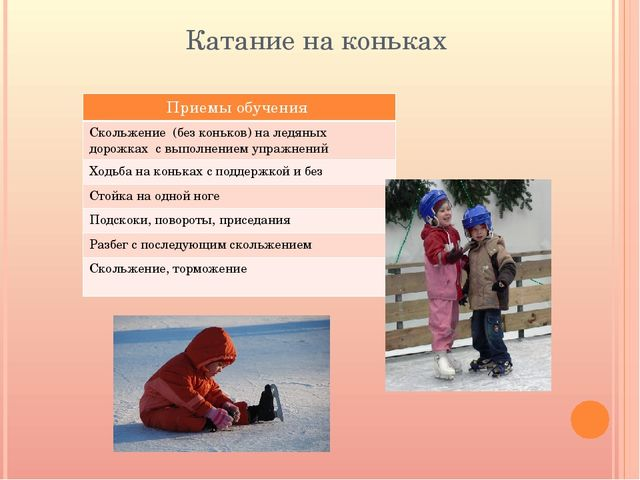 Катание на коньках Приемы обучения Скольжение (без коньков) на ледяных дорож...