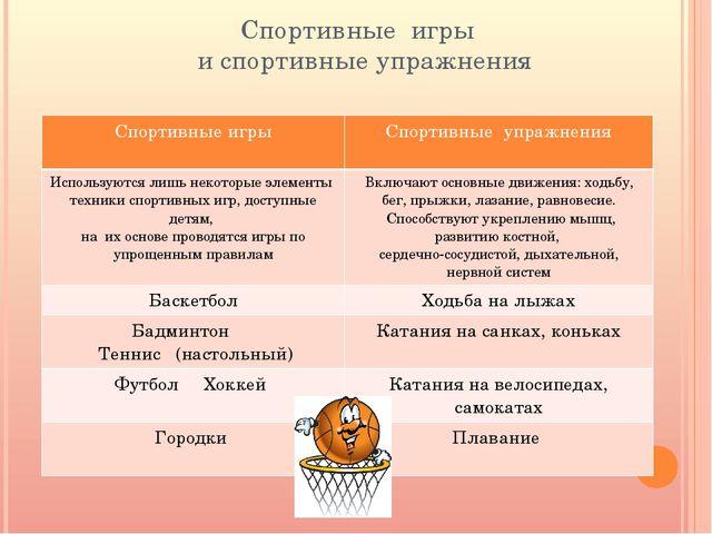 Спортивные игры и спортивные упражнения Спортивные игры Спортивныеупражнения...