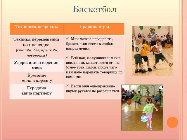 Баскетбол Техническиеприемы Правила игры Техника перемещения на площадке (сто...