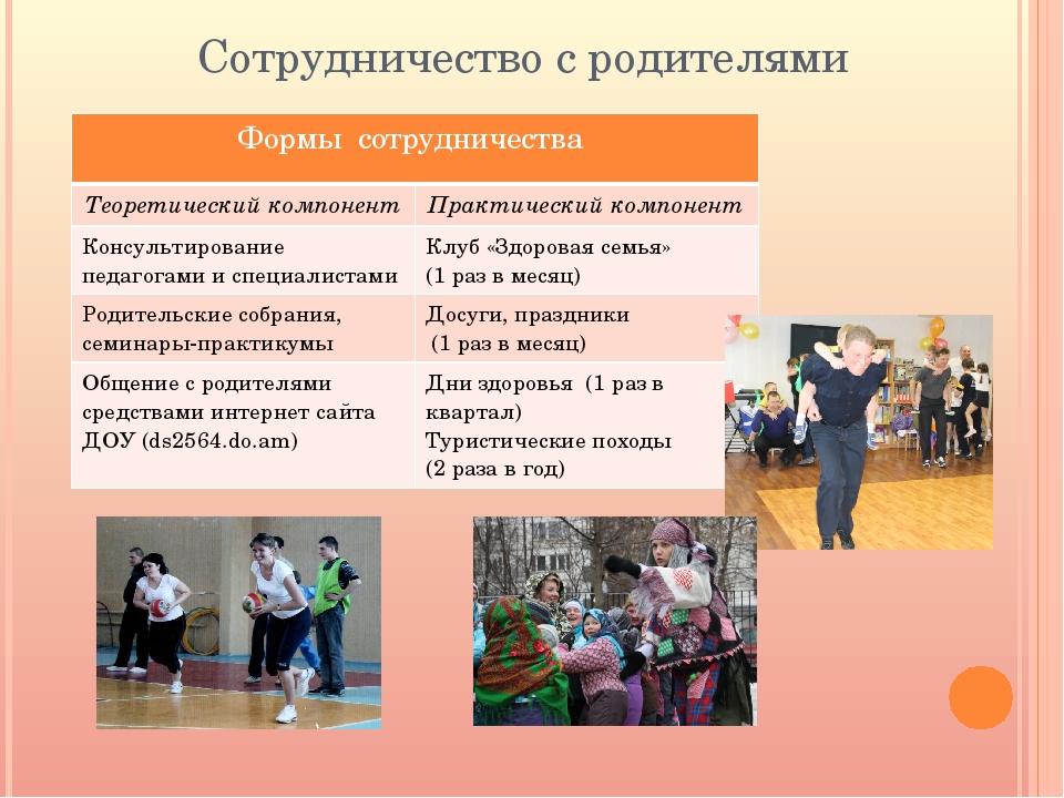Сотрудничество с родителями Формы сотрудничества Теоретическийкомпонент Практ...