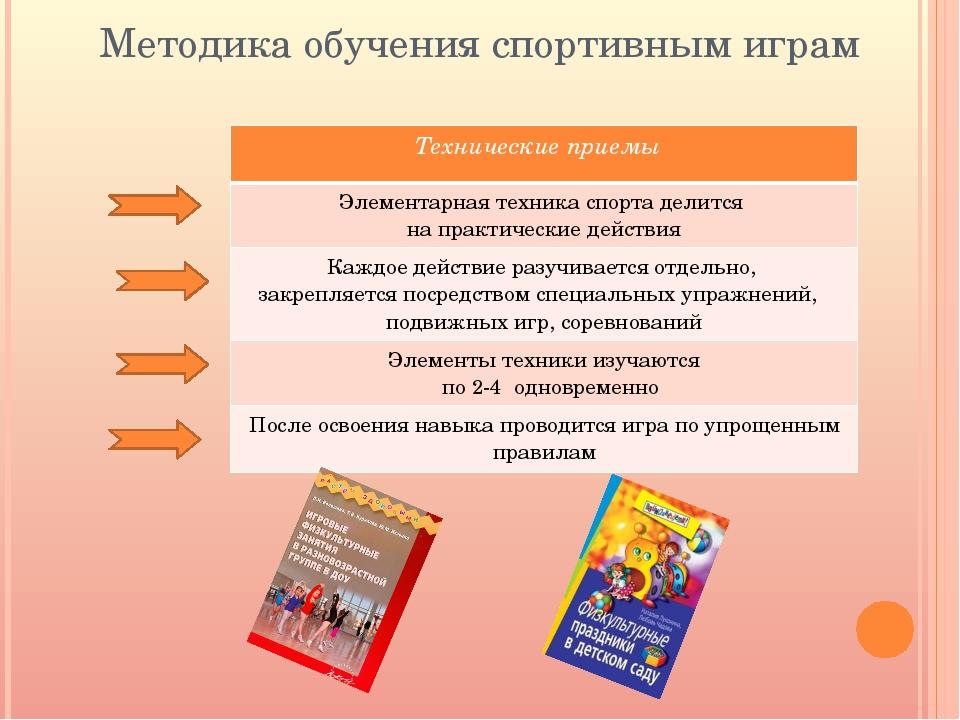 Методика обучения спортивным играм Техническиеприемы Элементарная техника спо...