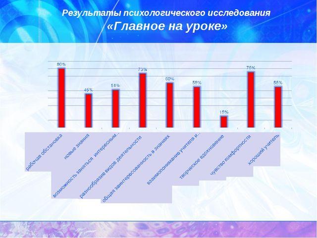Результаты психологического исследования «Главное на уроке»