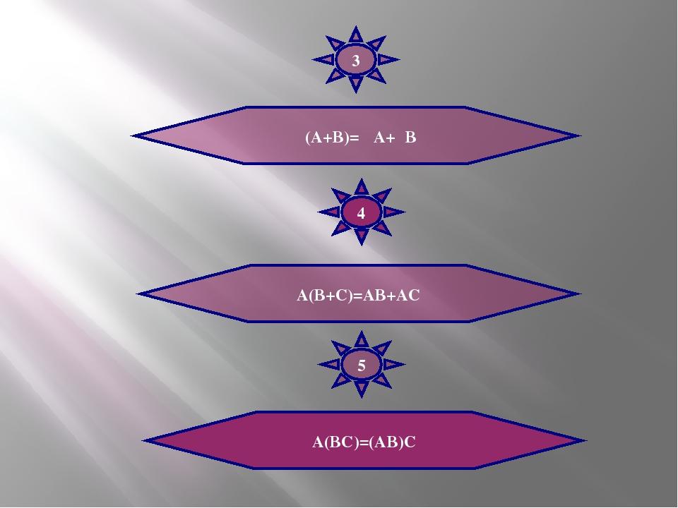 λ(А+В)= λА+λВ А(В+С)=АВ+АС А(ВС)=(АВ)С 3 4 5