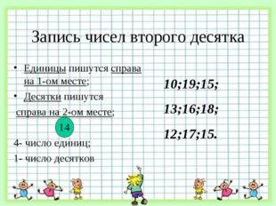 Запись чисел второго десятка Единицы пишутся справа на 1-ом месте; Десятки пи