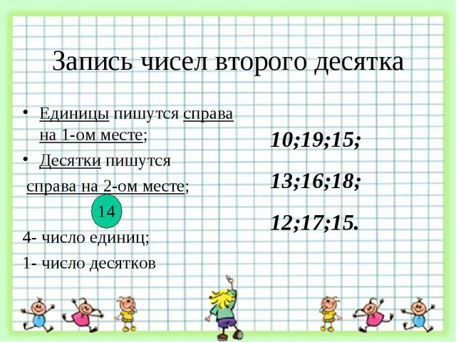 Запись чисел второго десятка Единицы пишутся справа на 1-ом месте; Десятки пи...