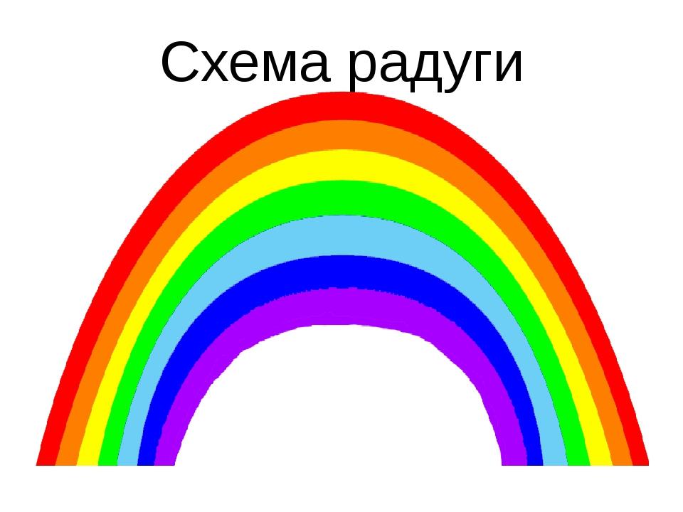 Схема радуги