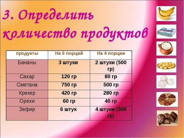 3. Определить количество продуктов продуктыНа 6 порцийНа 4 порции Бананы3...
